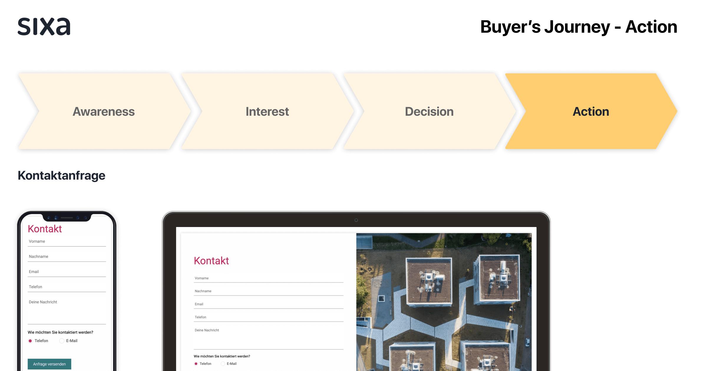 Übersicht Buyer's Journey - Action